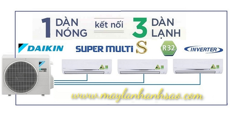 Máy lạnh Daikin Multi S - Tiết kiệm điện - Uy tín chất lượng