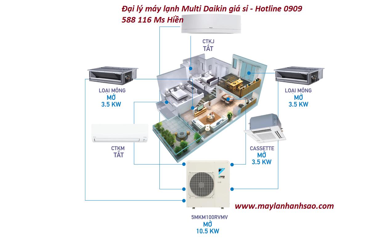 Khảo sát thi công máy lạnh Multi Daikin chuyên nghiệp giá cạnh tranh