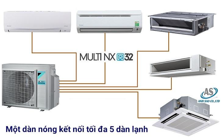 Giải pháp lựa chọn máy lạnh Multi Daikin NX R32 cho căn hộ chung cư