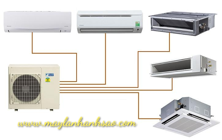 Máy lạnh Multi Daikin - Sản phẩm chính hãng - Bán giá tốt nhất